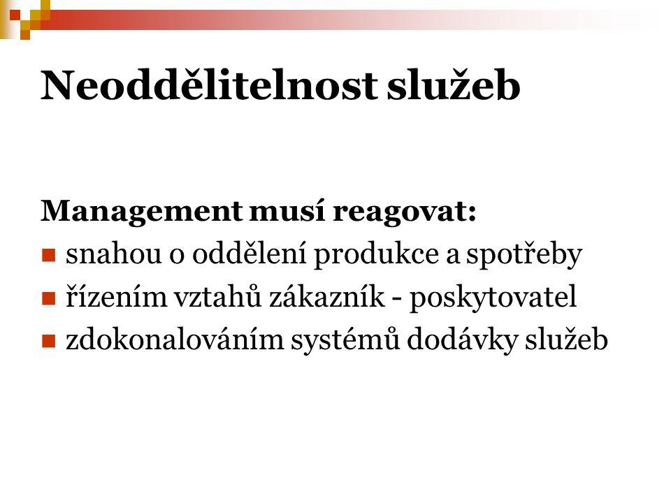 Neoddělitelnost služeb Management musí reagovat: snahou o oddělení produkce a spotřeby řízením vztahů zákazník - poskytovatel zdokonalováním systémů dodávky služeb