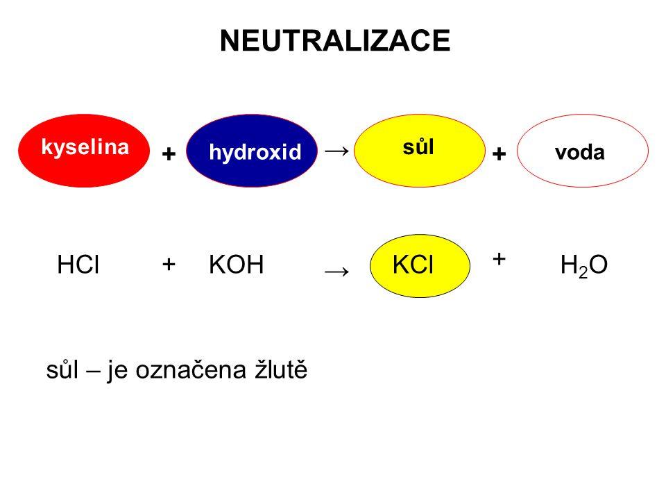 + → + kyselina hydroxid sůl voda NEUTRALIZACE HCl+KOH → KCl + H2OH2O sůl – je označena žlutě
