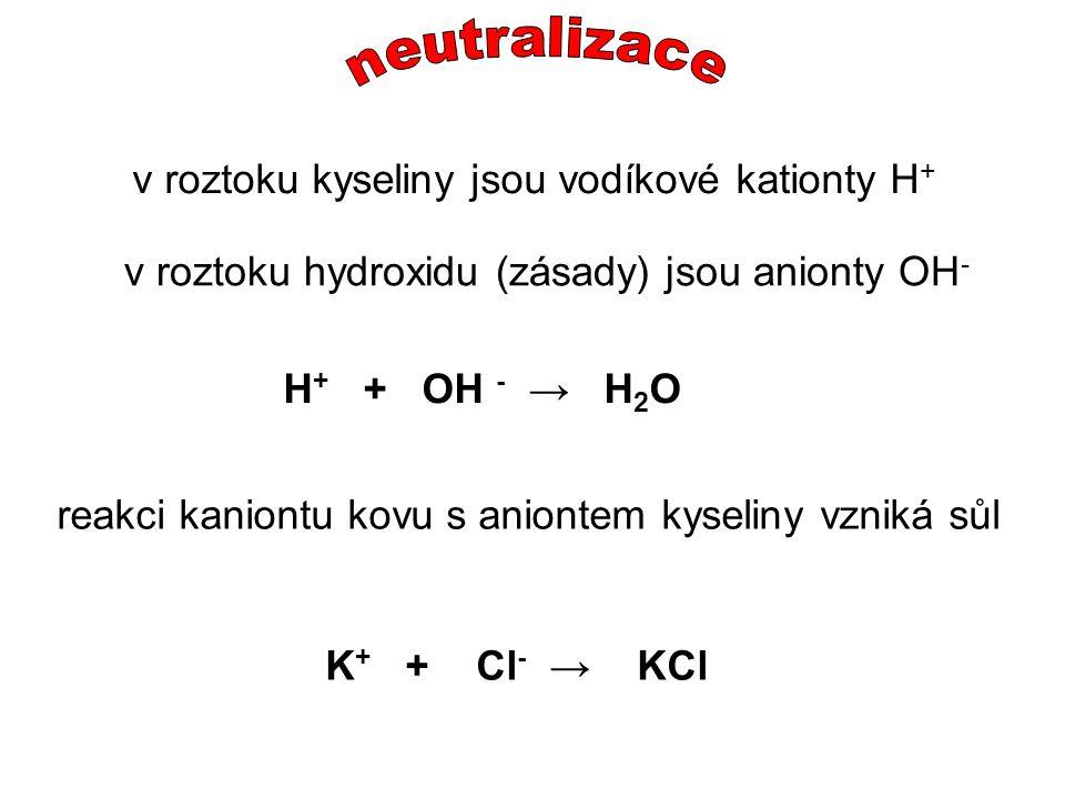 v roztoku kyseliny jsou vodíkové kationty H + v roztoku hydroxidu (zásady) jsou anionty OH - reakci kaniontu kovu s aniontem kyseliny vzniká sůl H + + OH - → H 2 O K + + Cl - → KCl