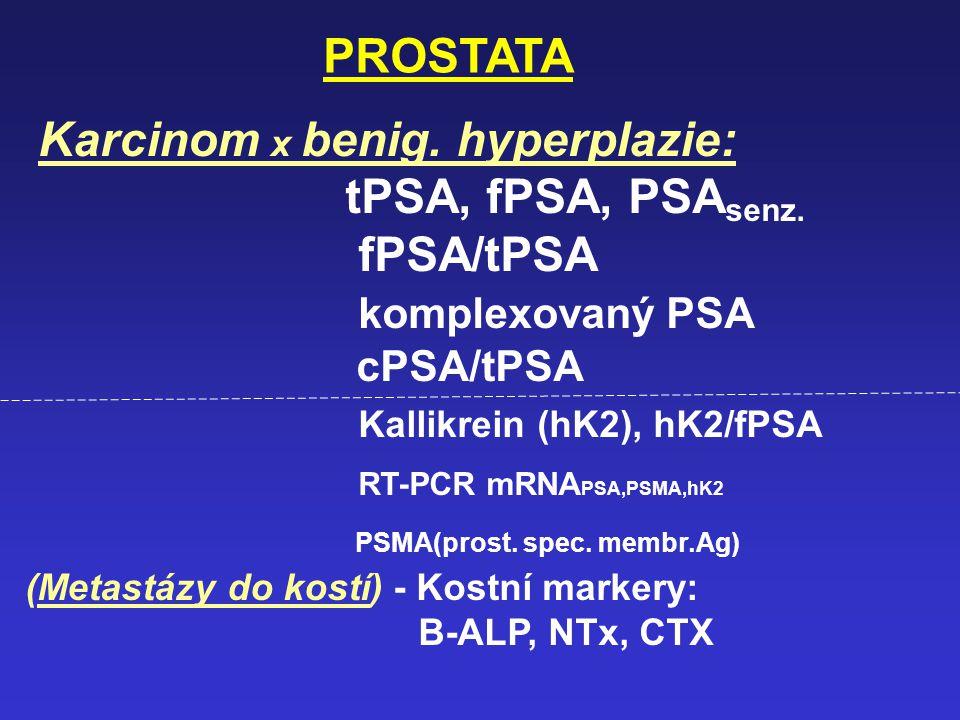 KARCINOM PRSU CA 15-3 receptory pro estrogeny BR 27.29 pro progesteron CEA TPA, TPS : Nový, specifický: Mamaglobin (kys. glykopeptid, 10,5 kDa; 11q12.