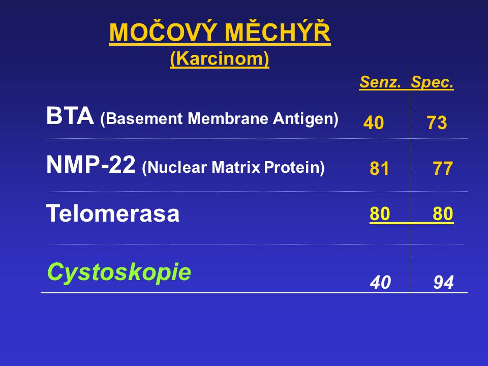 PROSTATA Karcinom x benig. hyperplazie: tPSA, fPSA, PSA senz. fPSA/tPSA komplexovaný PSA cPSA/tPSA Kallikrein (hK2), hK2/fPSA RT-PCR mRNA PSA,PSMA,hK2