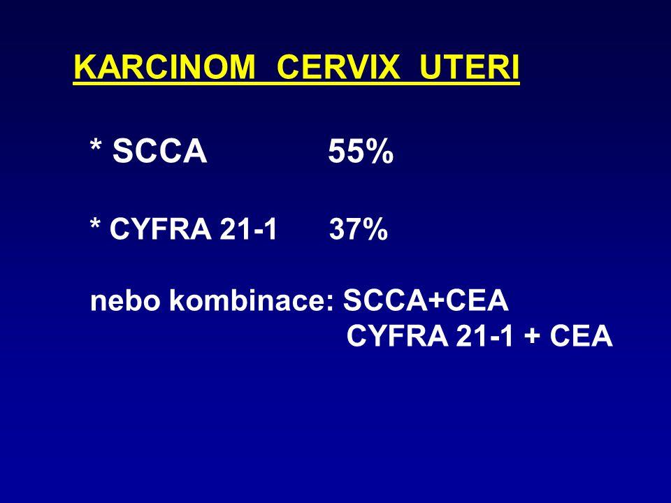 KARCINOM PLIC * NSE malobuněčný * CYFRA 21-1 nemalobuněčný * SCCA * CEA * TPS (kombinace: CYFRA+NSE CYFRA+CEA NSE+ProGRP (Pro-Gastrin Releasing Peptide)