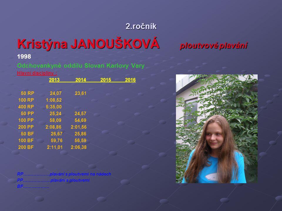 2.ročník Kristýna JANOUŠKOVÁ ploutvové plavání 1998 Odchovankyně oddílu Slovan Karlovy Vary Hlavní disciplíny : 2013 2014 2015 2016 50 RP 24,07 23,61
