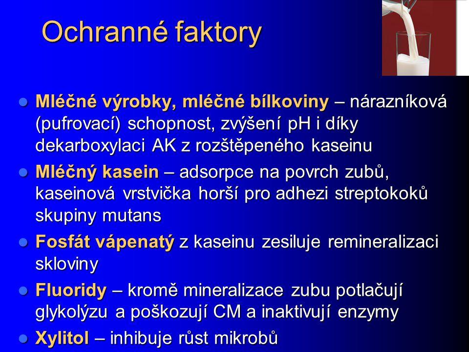 Ochranné faktory Mléčné výrobky, mléčné bílkoviny – nárazníková (pufrovací) schopnost, zvýšení pH i díky dekarboxylaci AK z rozštěpeného kaseinu Mléčn