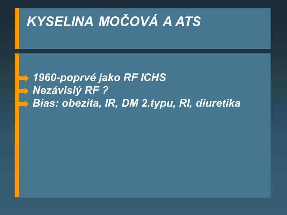 KYSELINA MOČOVÁ A ATS 1960-poprvé jako RF ICHS Nezávislý RF .