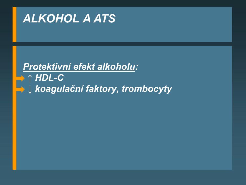 ALKOHOL A ATS Protektivní efekt alkoholu: ↑ HDL-C ↓ koagulační faktory, trombocyty