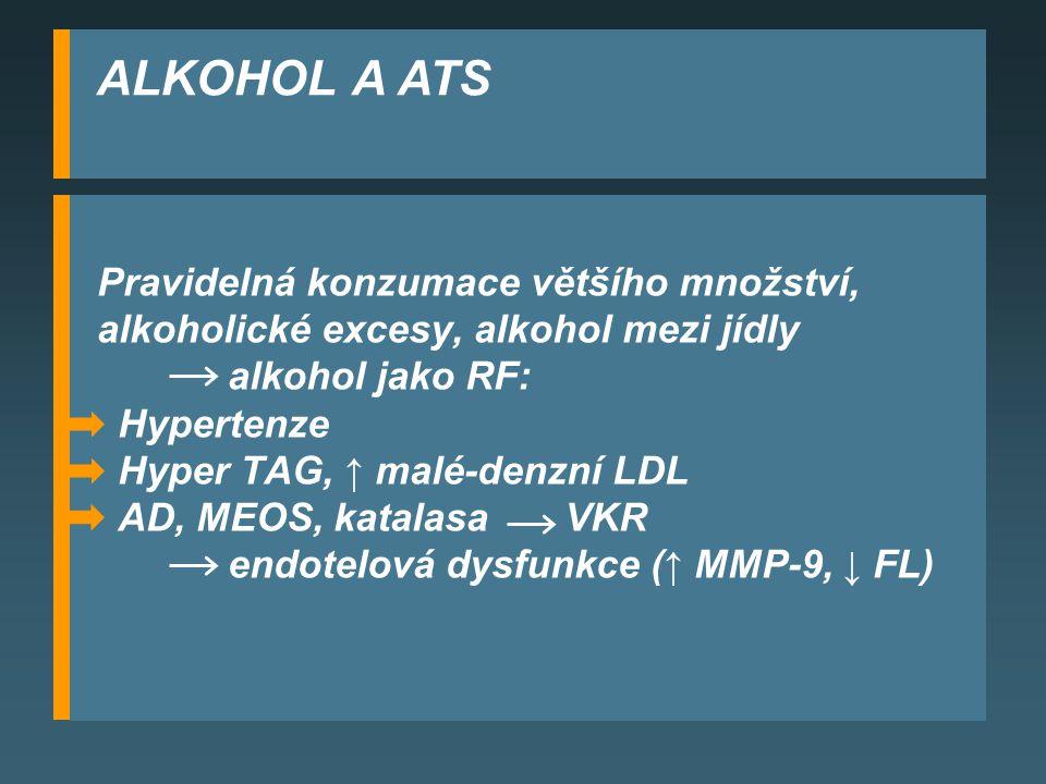 ALKOHOL A ATS Pravidelná konzumace většího množství, alkoholické excesy, alkohol mezi jídly alkohol jako RF: Hypertenze Hyper TAG, ↑ malé-denzní LDL AD, MEOS, katalasa VKR endotelová dysfunkce (↑ MMP-9, ↓ FL)