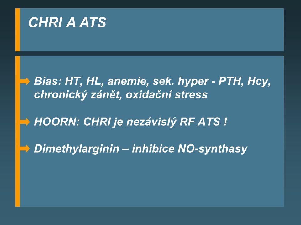 CHRI A ATS Bias: HT, HL, anemie, sek.