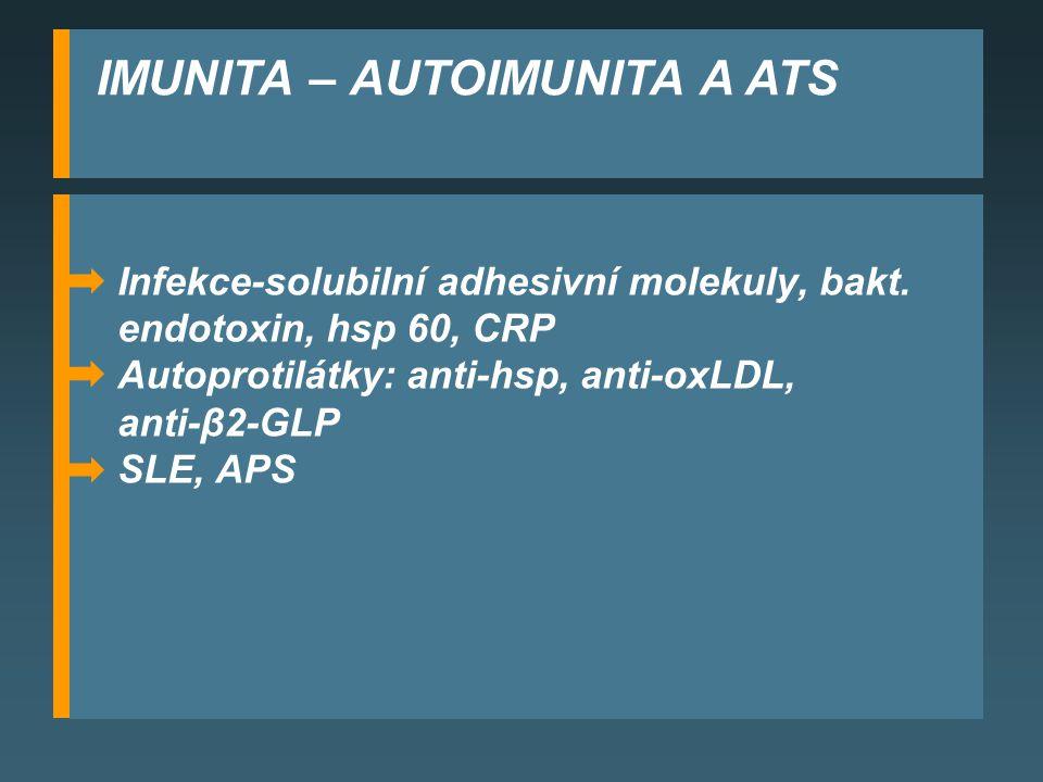 IMUNITA – AUTOIMUNITA A ATS Infekce-solubilní adhesivní molekuly, bakt.