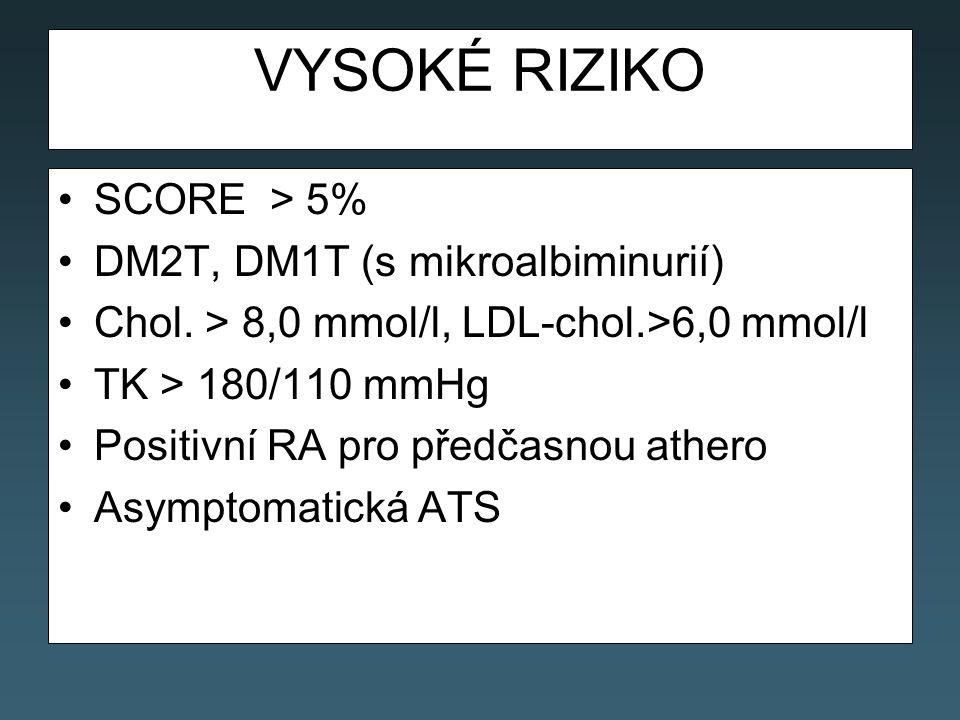 VYSOKÉ RIZIKO SCORE > 5% DM2T, DM1T (s mikroalbiminurií) Chol.