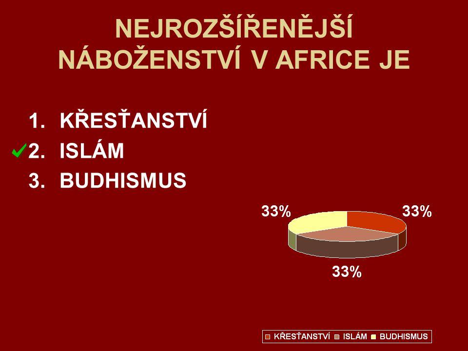 NEJROZŠÍŘENĚJŠÍ NÁBOŽENSTVÍ V AFRICE JE 1.KŘESŤANSTVÍ 2.ISLÁM 3.BUDHISMUS