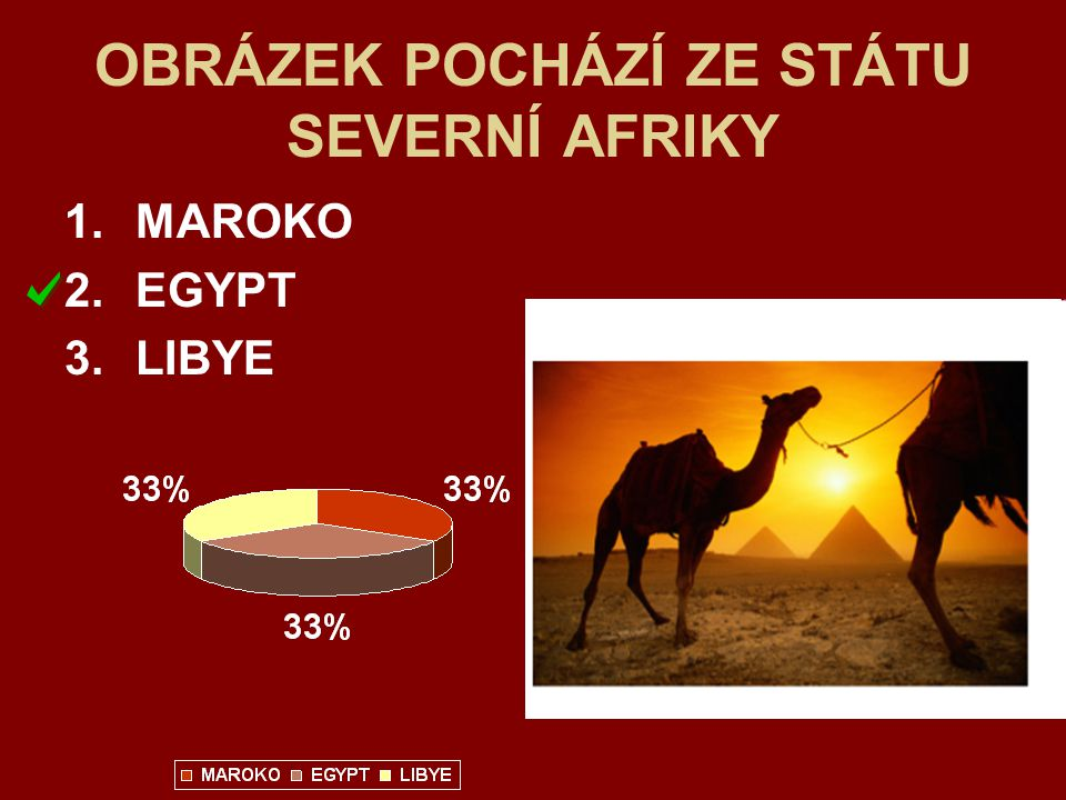 OBRÁZEK POCHÁZÍ ZE STÁTU SEVERNÍ AFRIKY 1.MAROKO 2.EGYPT 3.LIBYE