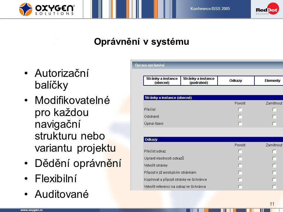 Konference ISSS 2005 11 Oprávnění v systému Autorizační balíčky Modifikovatelné pro každou navigační strukturu nebo variantu projektu Dědění oprávnění Flexibilní Auditované