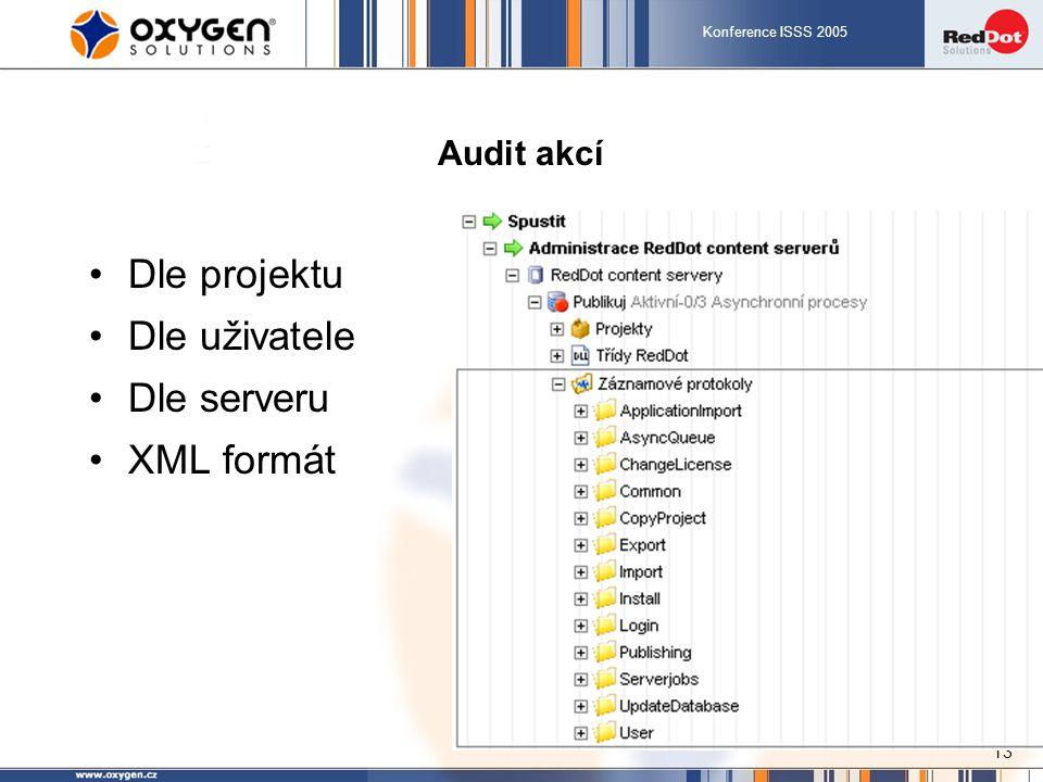 Konference ISSS 2005 13 Audit akcí Dle projektu Dle uživatele Dle serveru XML formát