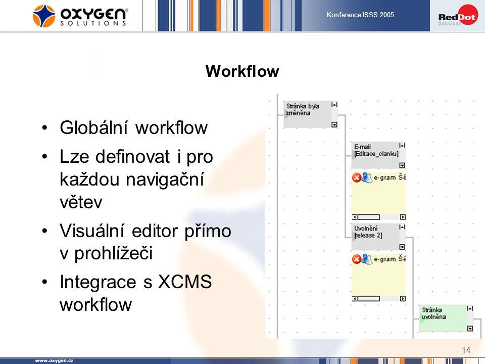 Konference ISSS 2005 14 Workflow Globální workflow Lze definovat i pro každou navigační větev Visuální editor přímo v prohlížeči Integrace s XCMS work
