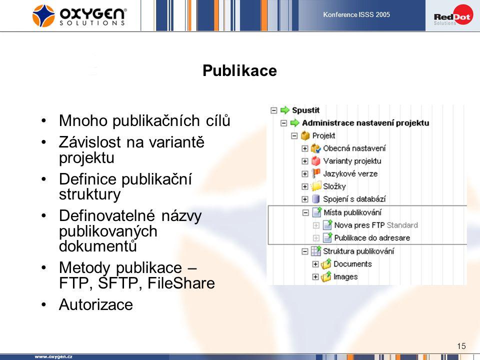 Konference ISSS 2005 15 Publikace Mnoho publikačních cílů Závislost na variantě projektu Definice publikační struktury Definovatelné názvy publikovaných dokumentů Metody publikace – FTP, SFTP, FileShare Autorizace