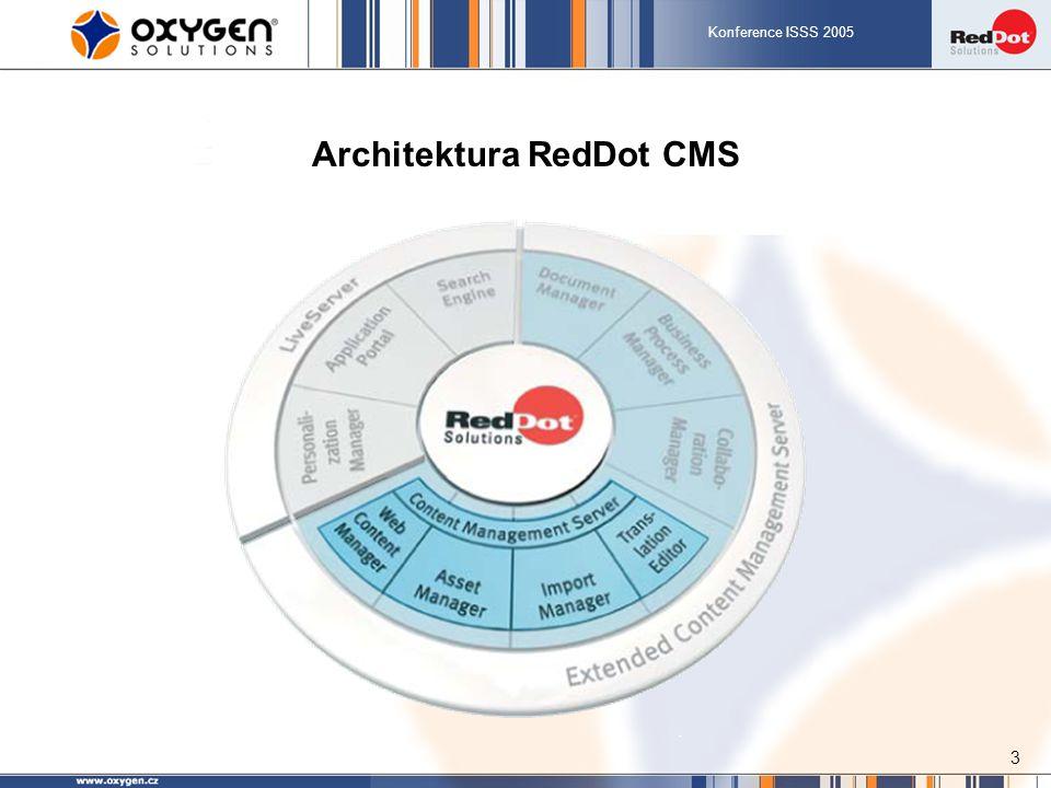 Konference ISSS 2005 3 Architektura RedDot CMS