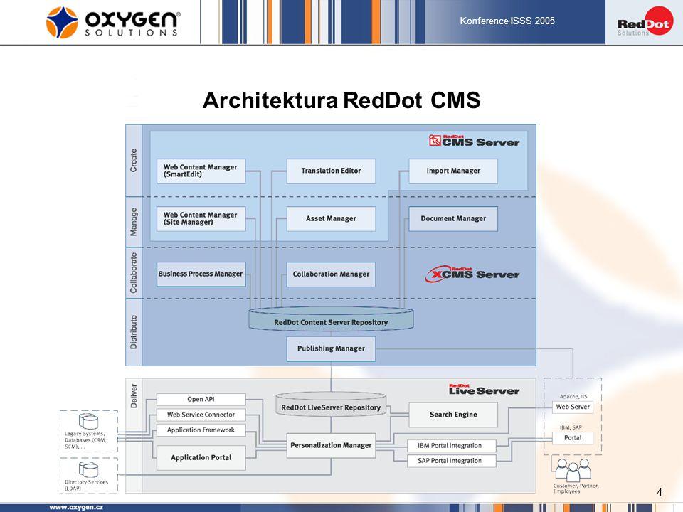 Konference ISSS 2005 4 Architektura RedDot CMS