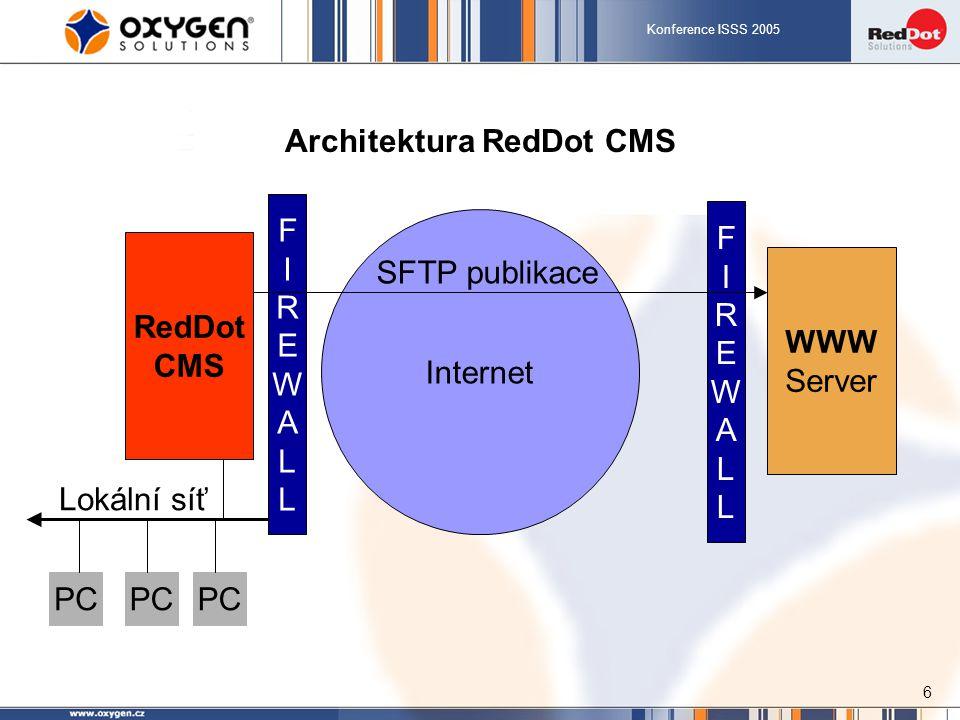 Konference ISSS 2005 6 Architektura RedDot CMS WWW Server FIREWALLFIREWALL FIREWALLFIREWALL RedDot CMS Lokální síť Internet SFTP publikace PC
