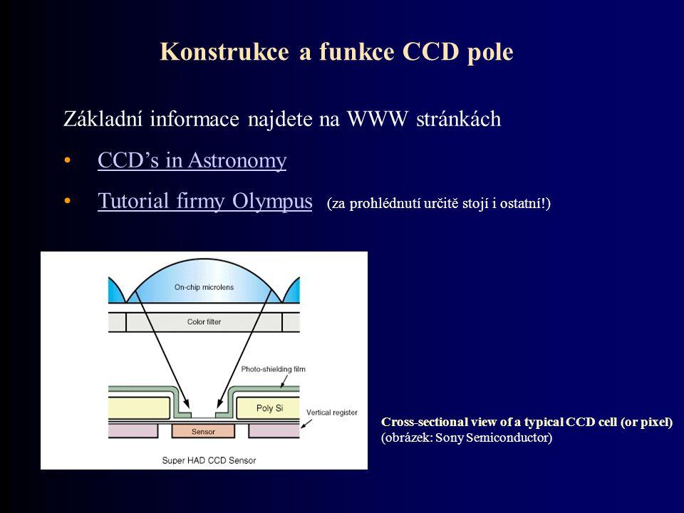 Konstrukce a funkce CCD pole Základní informace najdete na WWW stránkách CCD's in AstronomyCCD's in Astronomy Tutorial firmy Olympus (za prohlédnutí u