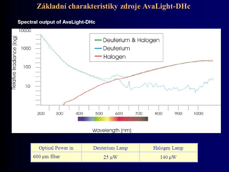 Optical Power inDeuterium LampHalogen Lamp 600 µm fiber 25 µW140 µW Základní charakteristiky zdroje AvaLight-DHc Spectral output of AvaLight-DHc