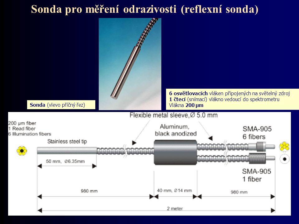 Sonda pro měření odrazivosti (reflexní sonda) 6 osvětlovacích vláken připojených na světelný zdroj 1 čtecí (snímací) vlákno vedoucí do spektrometru Vl