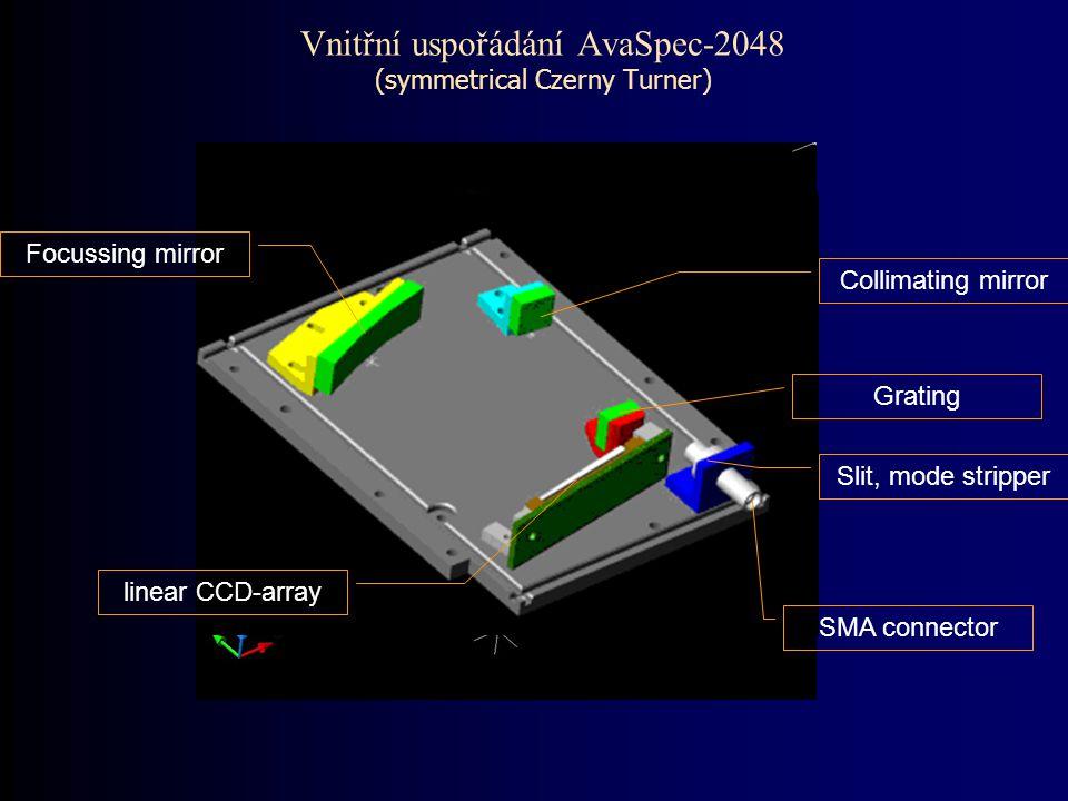 Vnitřní uspořádání AvaSpec-2048 (symmetrical Czerny Turner) Focussing mirror linear CCD-array Collimating mirror Grating Slit, mode stripper SMA conne