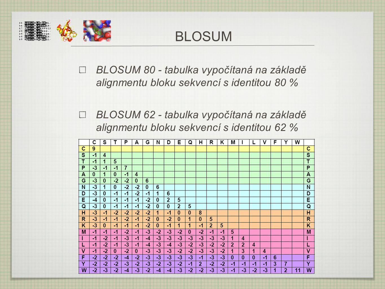 BLOSUM BLOSUM 80 - tabulka vypočítaná na základě alignmentu bloku sekvencí s identitou 80 % BLOSUM 62 - tabulka vypočítaná na základě alignmentu bloku