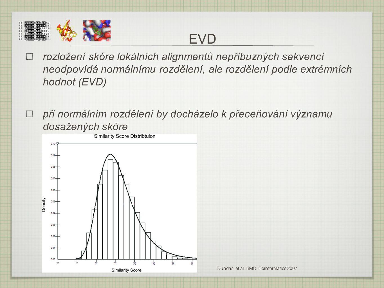 EVD rozložení skóre lokálních alignmentů nepříbuzných sekvencí neodpovídá normálnímu rozdělení, ale rozdělení podle extrémních hodnot (EVD) při normál