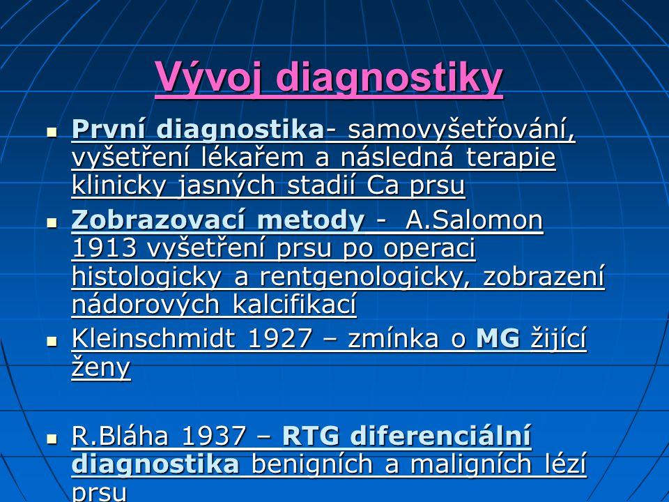 SCREENINGOVÁ MG - SMG SMG je určena pro asymptomatické ženy (bez SMG je určena pro asymptomatické ženy (bez hmatné léze) od 45 do 69 let hmatné léze) od 45 do 69 let - indikuje pouze gynekolog či praktický lékař - indikuje pouze gynekolog či praktický lékař - frekvence 1 x za 2 roky SMG hrazená pojišťovnou - frekvence 1 x za 2 roky SMG hrazená pojišťovnou - lze si zaplatit SMG v mezidobí po 1 roce od - lze si zaplatit SMG v mezidobí po 1 roce od hrazené MG hrazené MG - ženy od 40 do 45,resp.nad 69 let si mohou preventivní MG zaplatit po 1-2 letech - ženy od 40 do 45,resp.nad 69 let si mohou preventivní MG zaplatit po 1-2 letech - doplnění UZ či dalšího vyšetření dle nálezu - doplnění UZ či dalšího vyšetření dle nálezu na MG indikuje rentgenolog na MG indikuje rentgenolog - celostátně sledovaná kvalita screeningových - celostátně sledovaná kvalita screeningových center, datový audit, účast asi 1/3 žen center, datový audit, účast asi 1/3 žen - CÍL SMG - záchyt nádorů nízkých stadií (nehmatných lézí) úspěšněji léčitelných, návrat žen do života - CÍL SMG - záchyt nádorů nízkých stadií (nehmatných lézí) úspěšněji léčitelných, návrat žen do života