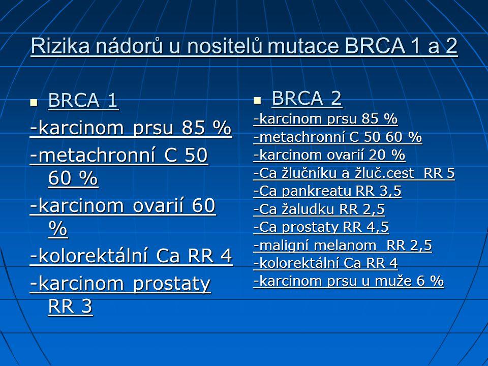 Rizika nádorů u nositelů mutace BRCA 1 a 2 BRCA 1 BRCA 1 -karcinom prsu 85 % -metachronní C 50 60 % -karcinom ovarií 60 % -kolorektální Ca RR 4 -karci