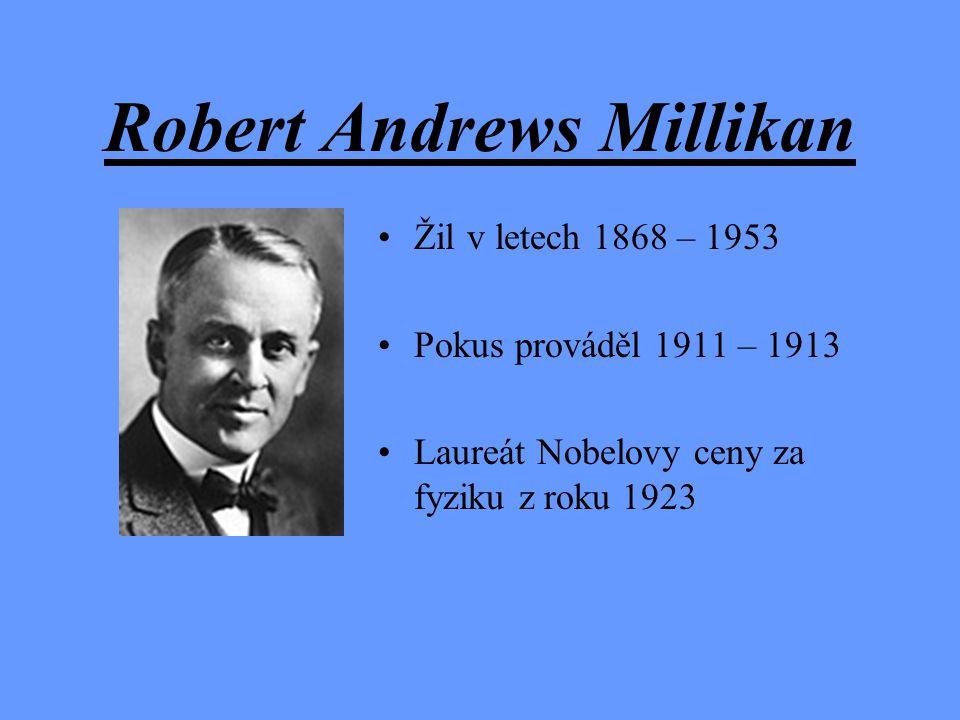Robert Andrews Millikan Žil v letech 1868 – 1953 Pokus prováděl 1911 – 1913 Laureát Nobelovy ceny za fyziku z roku 1923