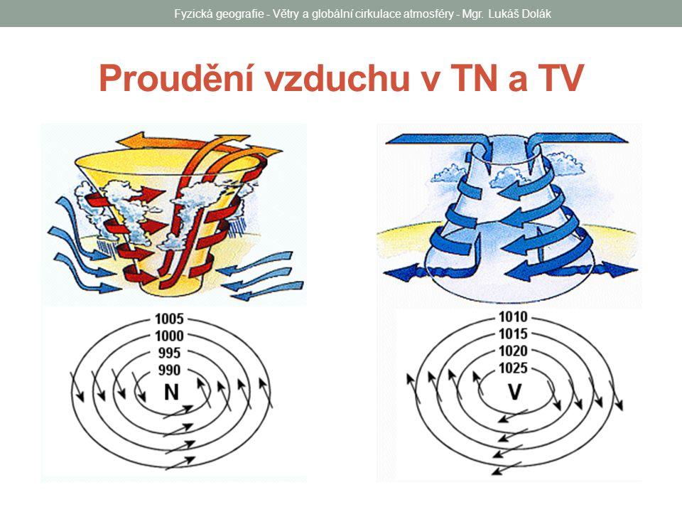 Proudění vzduchu v TN a TV Fyzická geografie - Větry a globální cirkulace atmosféry - Mgr.