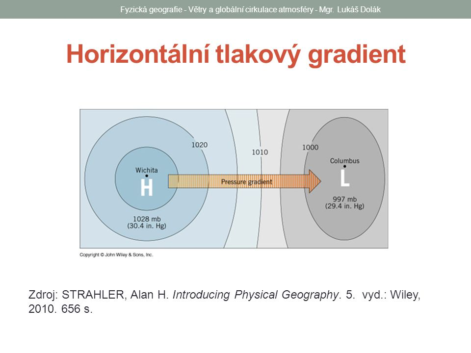 Horizontální tlakový gradient Zdroj: STRAHLER, Alan H.