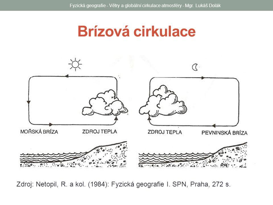 Brízová cirkulace Zdroj: Netopil, R.a kol. (1984): Fyzická geografie I.