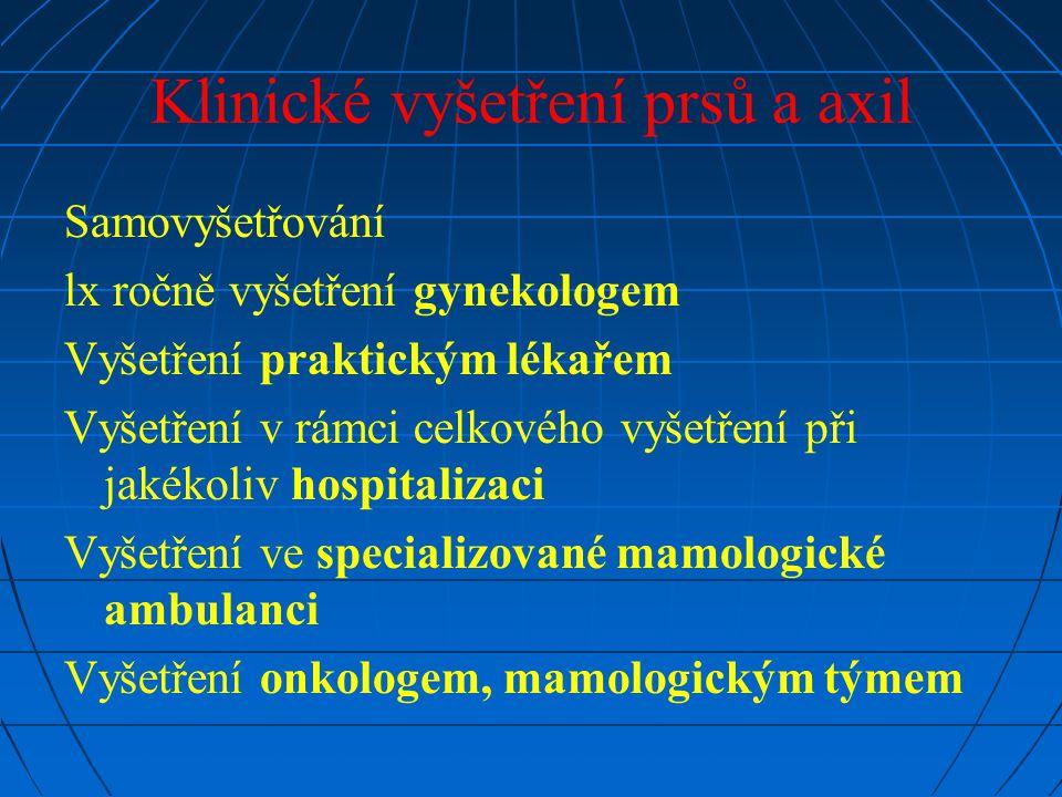 Klinické vyšetření prsů a axil Samovyšetřování lx ročně vyšetření gynekologem Vyšetření praktickým lékařem Vyšetření v rámci celkového vyšetření při jakékoliv hospitalizaci Vyšetření ve specializované mamologické ambulanci Vyšetření onkologem, mamologickým týmem