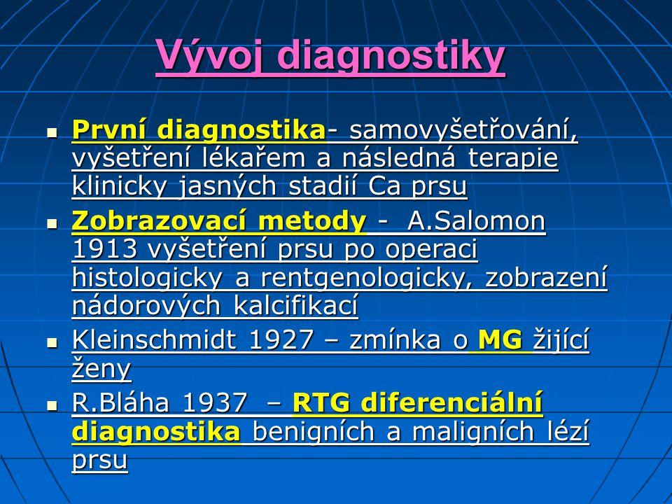 Vývoj diagnostiky První diagnostika- samovyšetřování, vyšetření lékařem a následná terapie klinicky jasných stadií Ca prsu První diagnostika- samovyšetřování, vyšetření lékařem a následná terapie klinicky jasných stadií Ca prsu Zobrazovací metody - A.Salomon 1913 vyšetření prsu po operaci histologicky a rentgenologicky, zobrazení nádorových kalcifikací Zobrazovací metody - A.Salomon 1913 vyšetření prsu po operaci histologicky a rentgenologicky, zobrazení nádorových kalcifikací Kleinschmidt 1927 – zmínka o MG žijící ženy Kleinschmidt 1927 – zmínka o MG žijící ženy R.Bláha 1937 – RTG diferenciální diagnostika benigních a maligních lézí prsu R.Bláha 1937 – RTG diferenciální diagnostika benigních a maligních lézí prsu