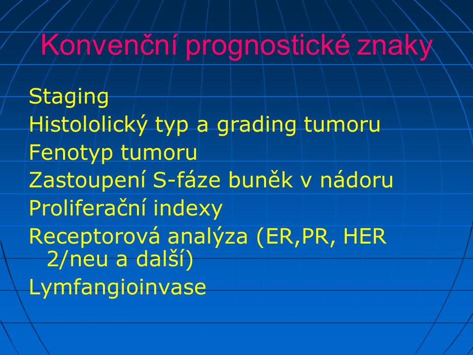 Konvenční prognostické znaky Staging Histololický typ a grading tumoru Fenotyp tumoru Zastoupení S-fáze buněk v nádoru Proliferační indexy Receptorová analýza (ER,PR, HER 2/neu a další) Lymfangioinvase