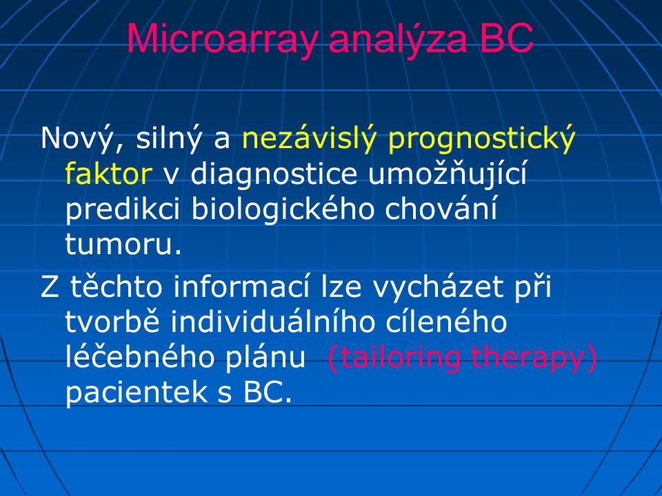 Microarray analýza BC Nový, silný a nezávislý prognostický faktor v diagnostice umožňující predikci biologického chování tumoru. Z těchto informací lz