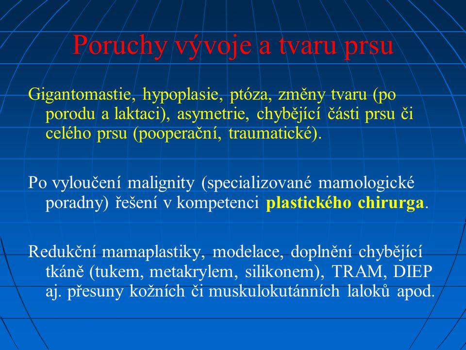 Poruchy vývoje a tvaru prsu Gigantomastie, hypoplasie, ptóza, změny tvaru (po porodu a laktaci), asymetrie, chybějící části prsu či celého prsu (poope
