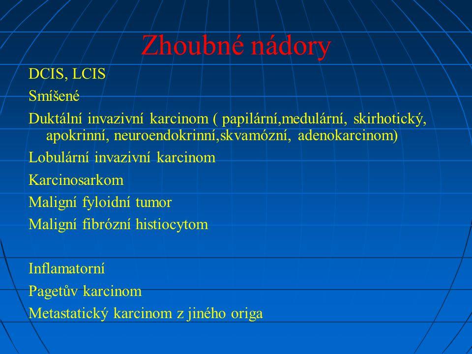 Zhoubné nádory DCIS, LCIS Smíšené Duktální invazivní karcinom ( papilární,medulární, skirhotický, apokrinní, neuroendokrinní,skvamózní, adenokarcinom) Lobulární invazivní karcinom Karcinosarkom Maligní fyloidní tumor Maligní fibrózní histiocytom Inflamatorní Pagetův karcinom Metastatický karcinom z jiného origa