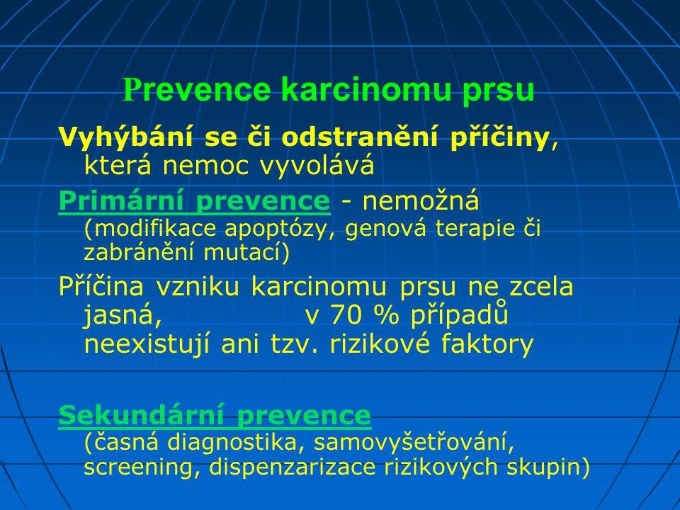 P revence karcinomu prsu Vyhýbání se či odstranění příčiny, která nemoc vyvolává Primární prevence - nemožná (modifikace apoptózy, genová terapie či z