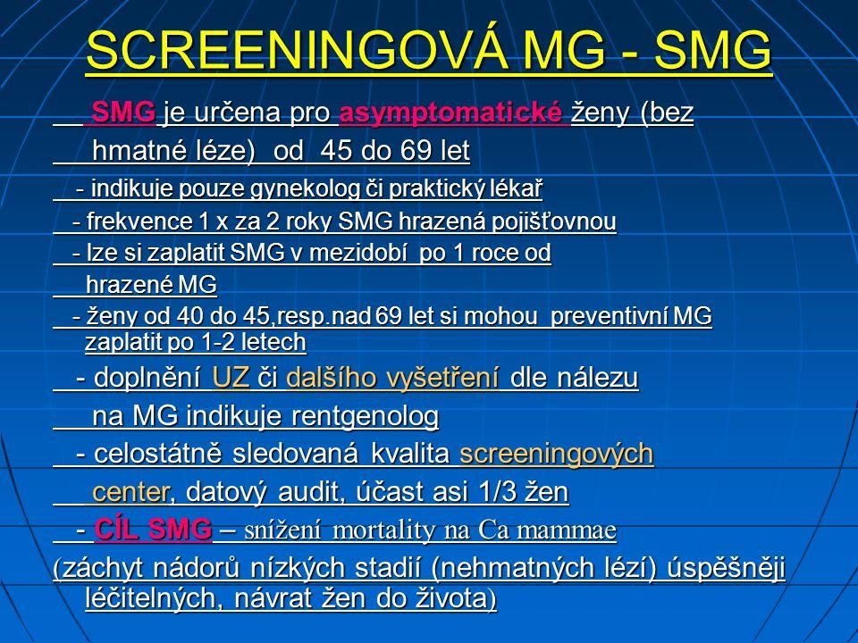 SCREENINGOVÁ MG - SMG SMG je určena pro asymptomatické ženy (bez SMG je určena pro asymptomatické ženy (bez hmatné léze) od 45 do 69 let hmatné léze) od 45 do 69 let - indikuje pouze gynekolog či praktický lékař - indikuje pouze gynekolog či praktický lékař - frekvence 1 x za 2 roky SMG hrazená pojišťovnou - frekvence 1 x za 2 roky SMG hrazená pojišťovnou - lze si zaplatit SMG v mezidobí po 1 roce od - lze si zaplatit SMG v mezidobí po 1 roce od hrazené MG hrazené MG - ženy od 40 do 45,resp.nad 69 let si mohou preventivní MG zaplatit po 1-2 letech - ženy od 40 do 45,resp.nad 69 let si mohou preventivní MG zaplatit po 1-2 letech - doplnění UZ či dalšího vyšetření dle nálezu - doplnění UZ či dalšího vyšetření dle nálezu na MG indikuje rentgenolog na MG indikuje rentgenolog - celostátně sledovaná kvalita screeningových - celostátně sledovaná kvalita screeningových center, datový audit, účast asi 1/3 žen center, datový audit, účast asi 1/3 žen - CÍL SMG – snížení mortality na Ca mammae - CÍL SMG – snížení mortality na Ca mammae ( záchyt nádorů nízkých stadií (nehmatných lézí) úspěšněji léčitelných, návrat žen do života )