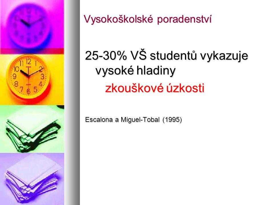 Vysokoškolské poradenství 25-30% VŠ studentů vykazuje vysoké hladiny zkouškové úzkosti zkouškové úzkosti Escalona a Miguel-Tobal (1995)