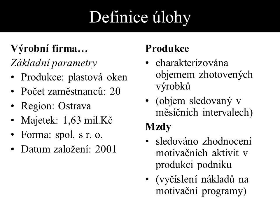 Definice úlohy Výrobní firma… Základní parametry Produkce: plastová oken Počet zaměstnanců: 20 Region: Ostrava Majetek: 1,63 mil.Kč Forma: spol.