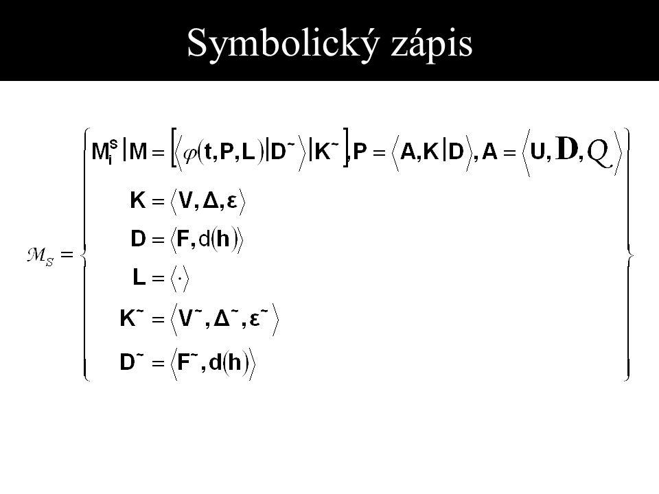 Symbolický zápis