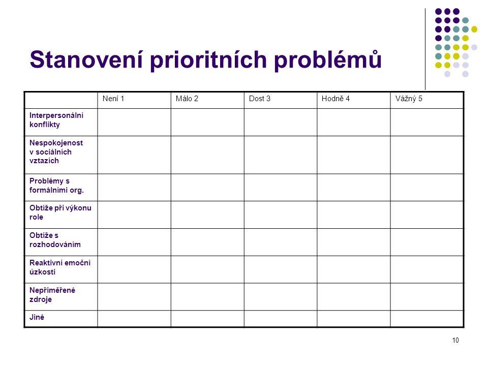 10 Stanovení prioritních problémů Není 1Málo 2Dost 3Hodně 4Vážný 5 Interpersonální konflikty Nespokojenost v sociálních vztazích Problémy s formálními