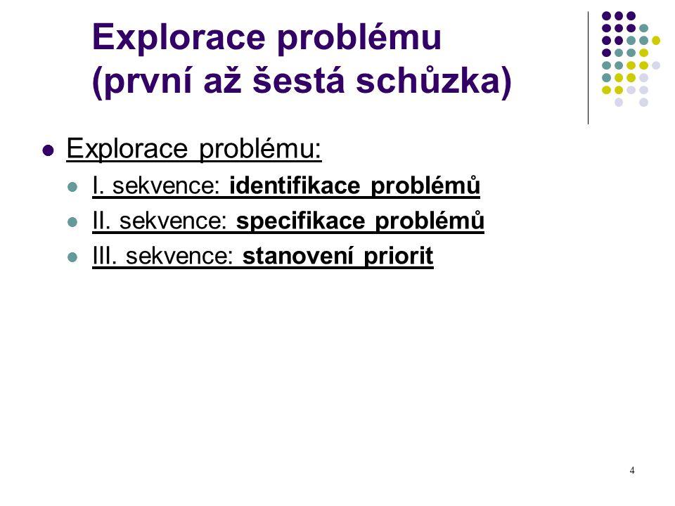 4 Explorace problému (první až šestá schůzka) Explorace problému: I.