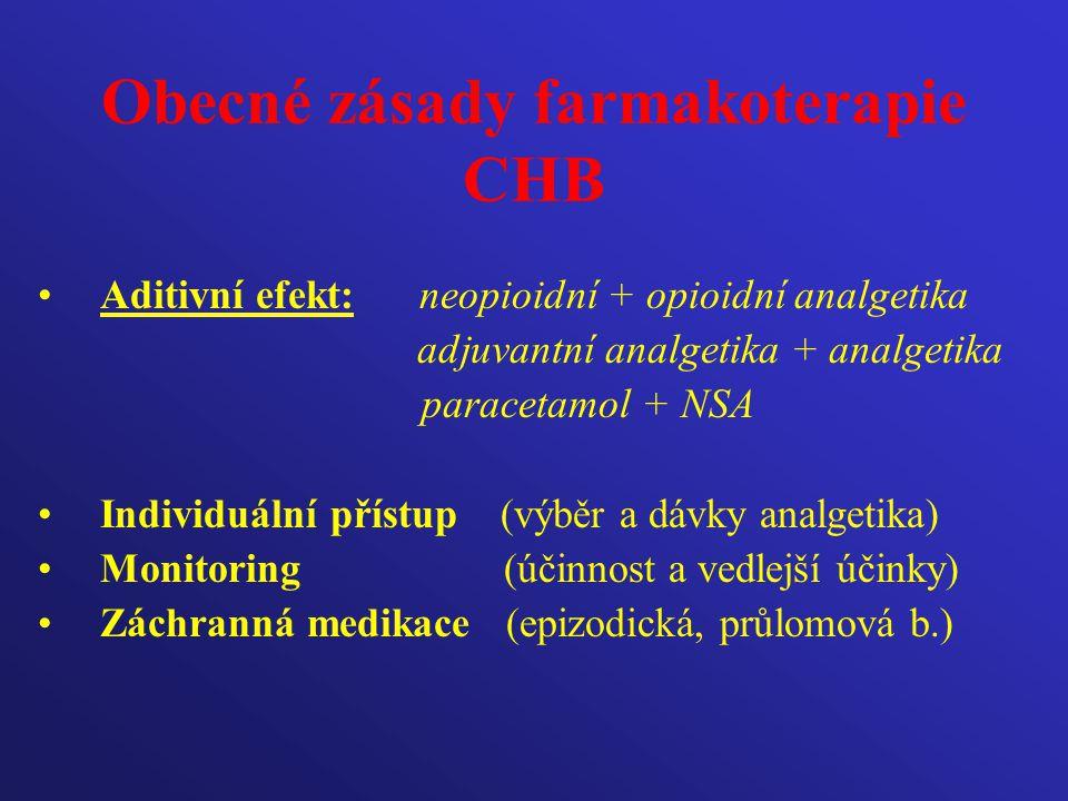 Obecné zásady farmakoterapie CHB Aditivní efekt: neopioidní + opioidní analgetika adjuvantní analgetika + analgetika paracetamol + NSA Individuální př
