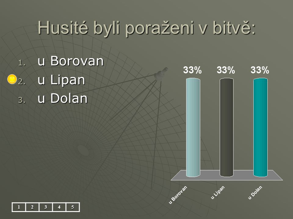 Husité byli poraženi v bitvě: 12345 1. u Borovan 2. u Lipan 3. u Dolan